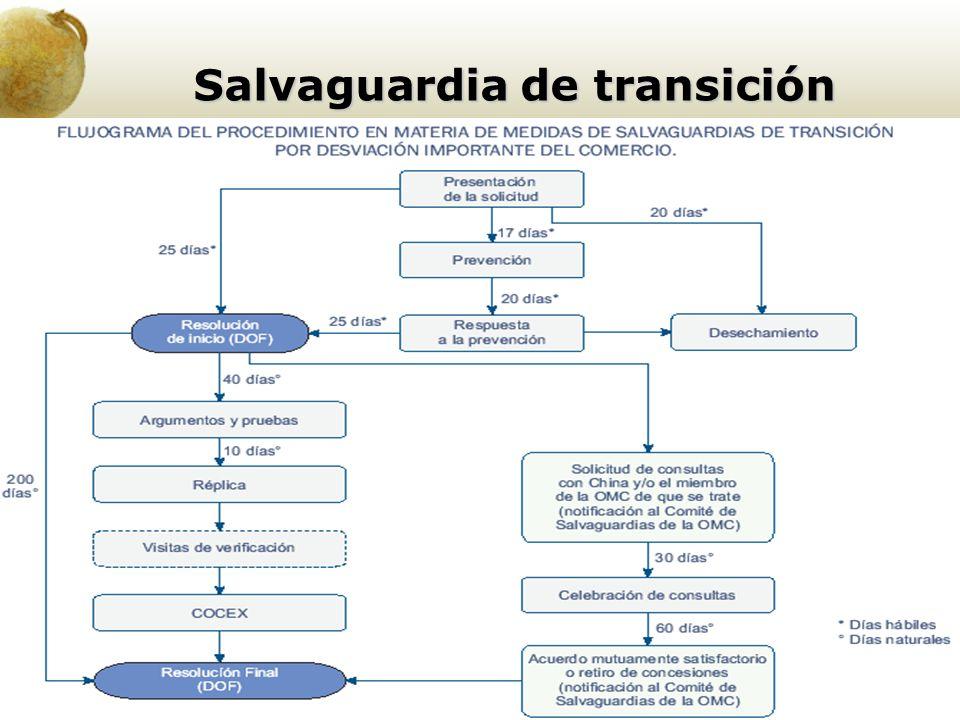 43 Salvaguardia de transición