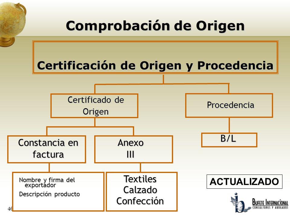 46 Certificado de Origen Constancia en factura Procedencia TextilesCalzadoConfección B/L Certificación de Origen y Procedencia AnexoIII Comprobación d