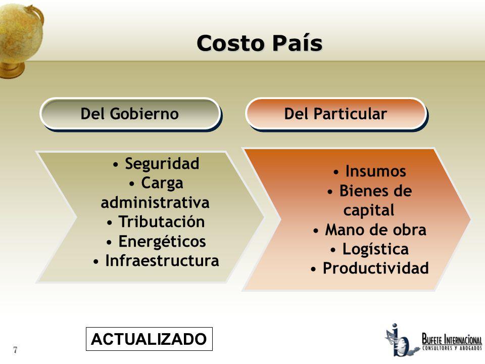7 Costo País Seguridad Carga administrativa Tributación Energéticos Infraestructura Del Gobierno Insumos Bienes de capital Mano de obra Logística Prod