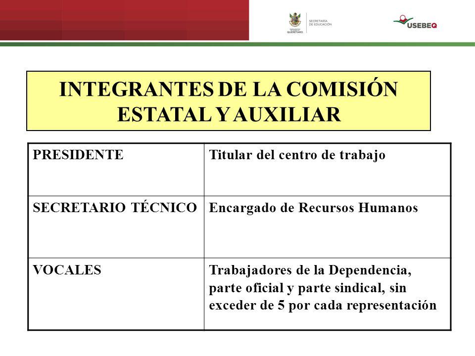 INTEGRANTES DE LA COMISIÓN ESTATAL Y AUXILIAR PRESIDENTETitular del centro de trabajo SECRETARIO TÉCNICOEncargado de Recursos Humanos VOCALESTrabajado