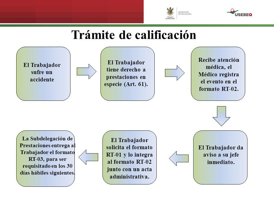 Trámite de calificación El Trabajador sufre un accidente El Trabajador tiene derecho a prestaciones en especie (Art. 61). Recibe atención médica, el M