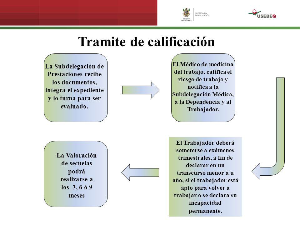 Tramite de calificación La Subdelegación de Prestaciones recibe los documentos, integra el expediente y lo turna para ser evaluado. El Médico de medic