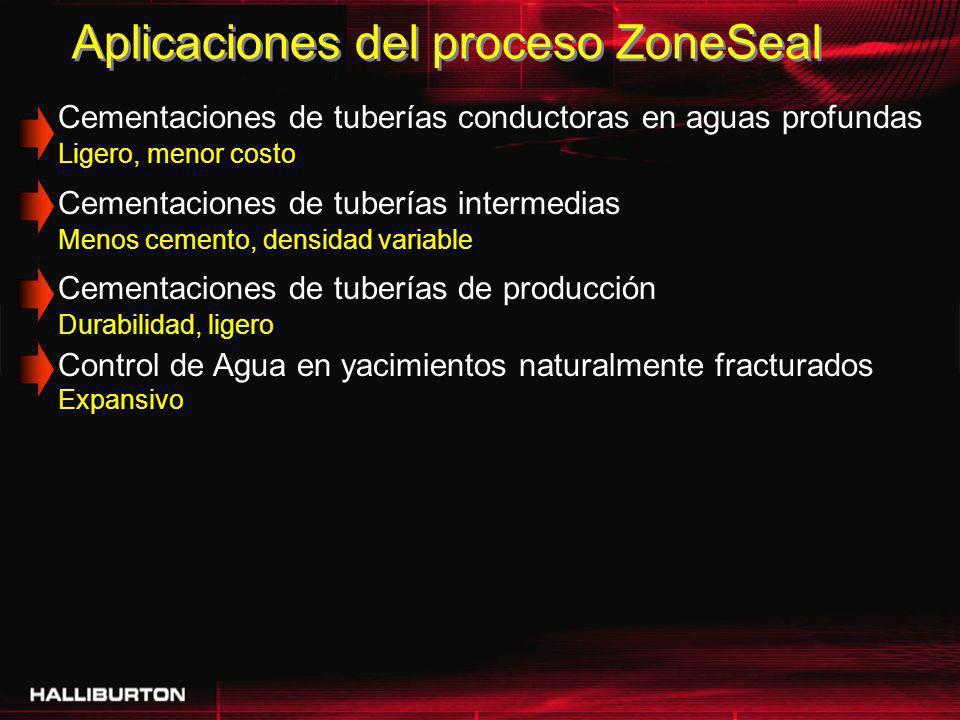 Aplicaciones del proceso ZoneSeal Cementaciones de tuberías conductoras en aguas profundas Cementaciones de tuberías de producción Control de Agua en
