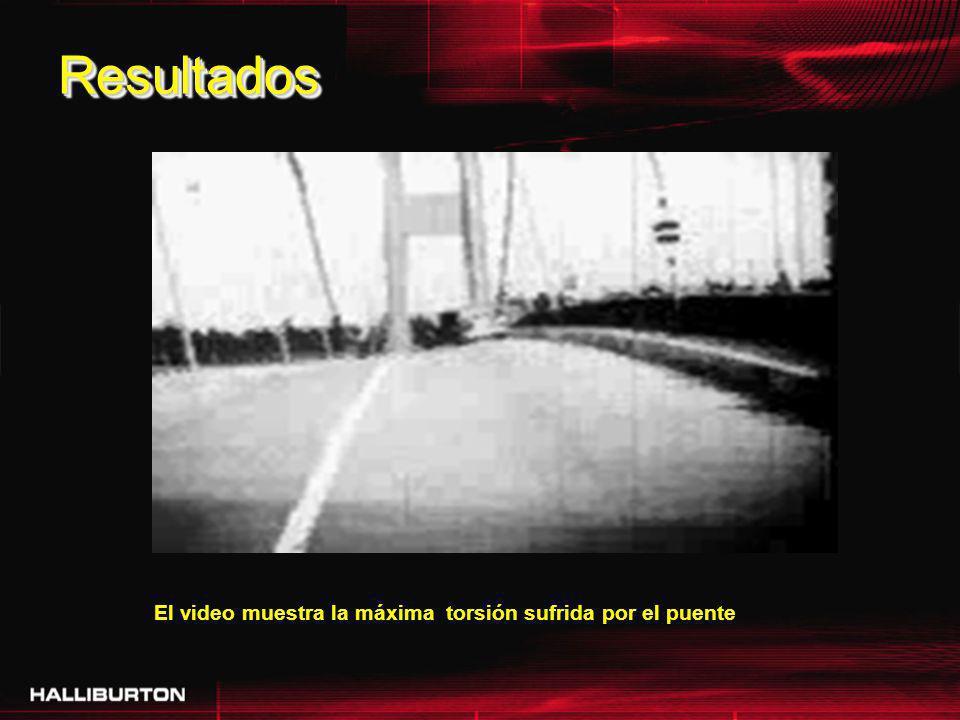 ResultadosResultados El video muestra la máxima torsión sufrida por el puente