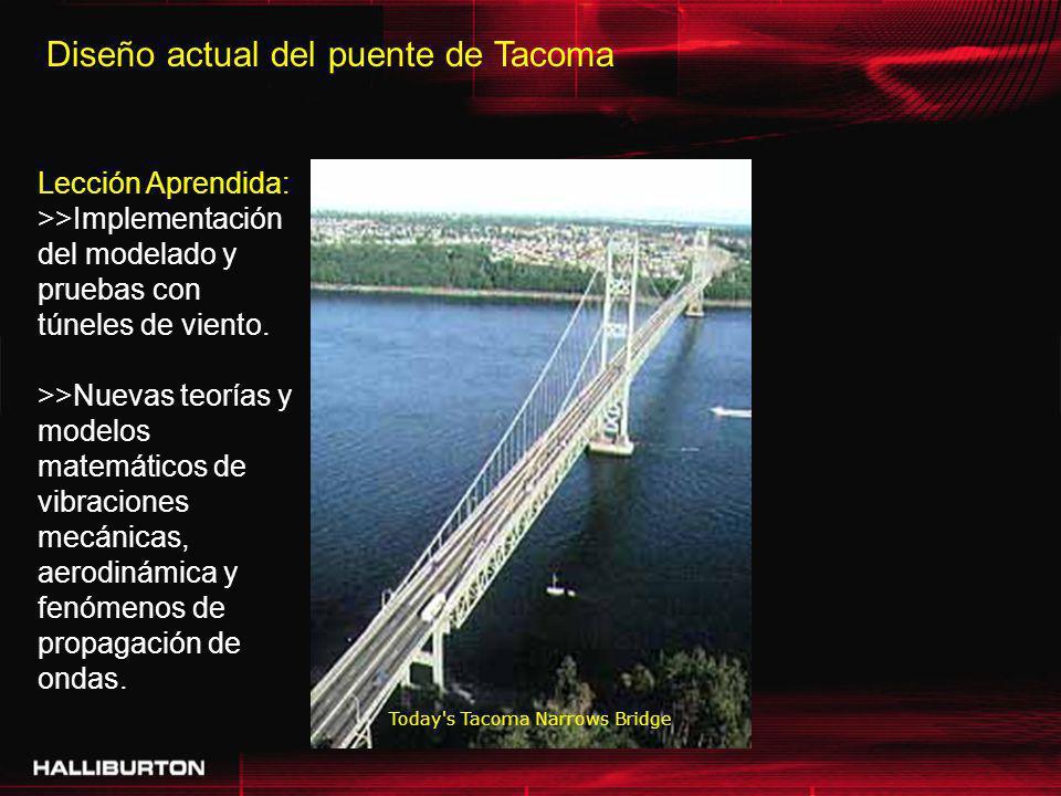 Today's Tacoma Narrows Bridge Diseño actual del puente de Tacoma Lección Aprendida: >>Implementación del modelado y pruebas con túneles de viento. >>N