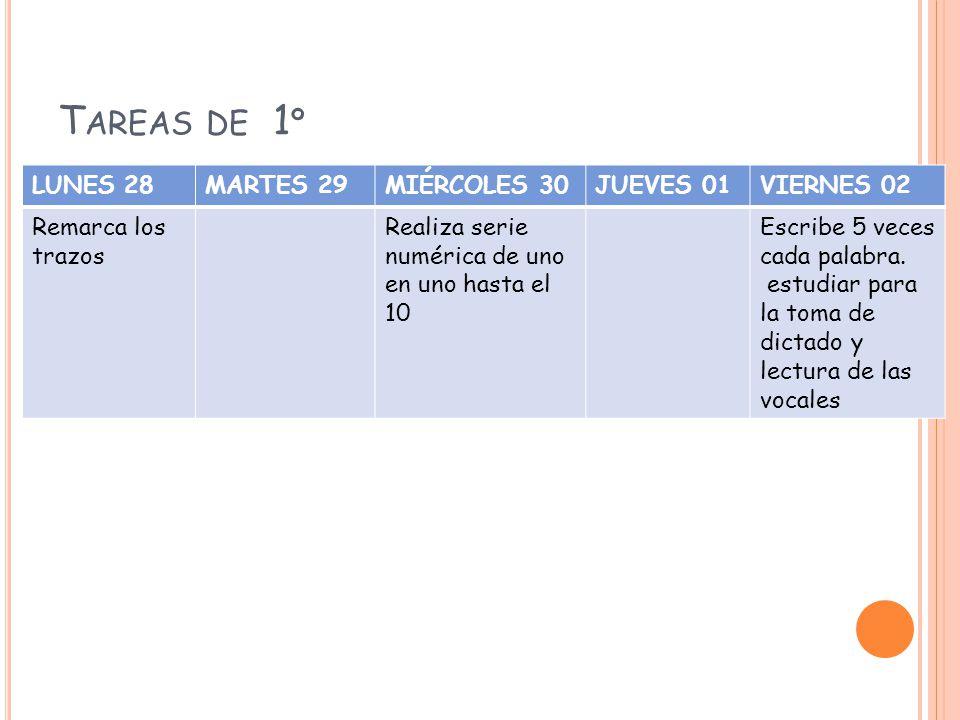 T AREAS DE 2 DO.