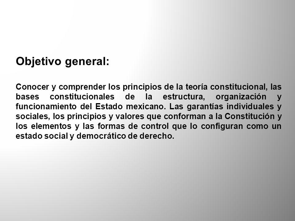 Nombre de la unidad: UNIDAD I: Naturaleza y Concepto de Derecho Constitucional.