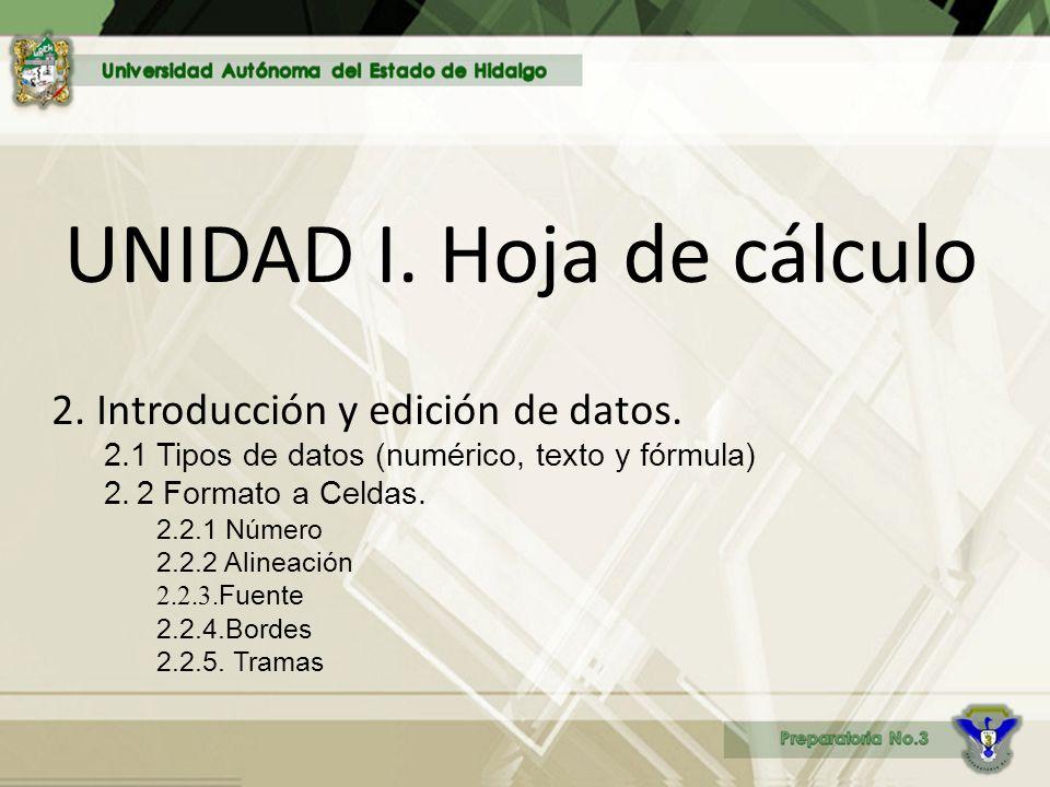 UNIDAD I. Hoja de cálculo 2. Introducción y edición de datos. 2.1 Tipos de datos (numérico, texto y fórmula) 2.2 Formato a Celdas. 2.2.1 Número 2.2.2