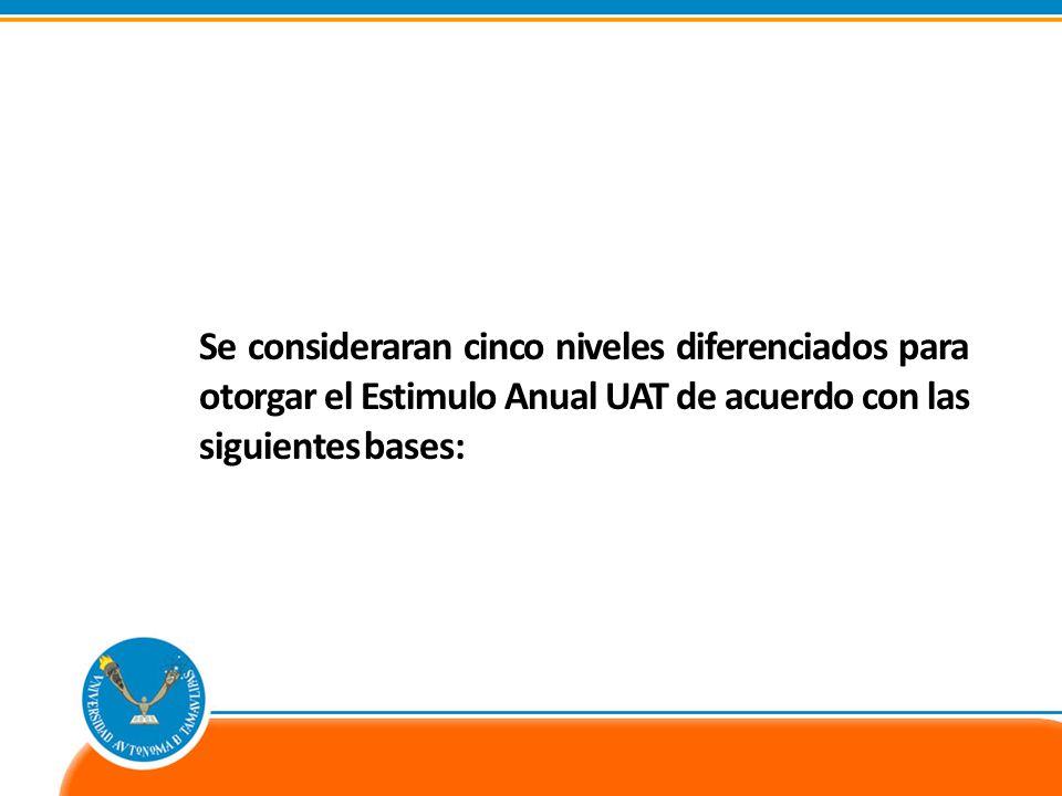 Se consideraran cinco niveles diferenciados para otorgar el Estimulo Anual UAT de acuerdo con las siguientes bases:
