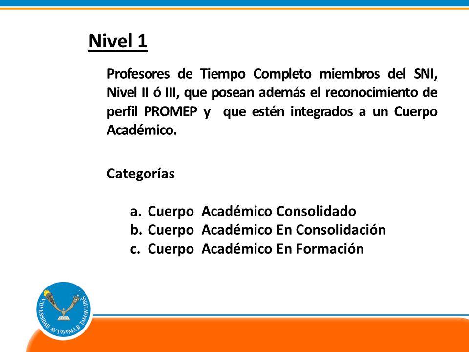 Profesores de Tiempo Completo miembros del SNI, Nivel II ó III, que posean además el reconocimiento de perfil PROMEP y que estén integrados a un Cuerp