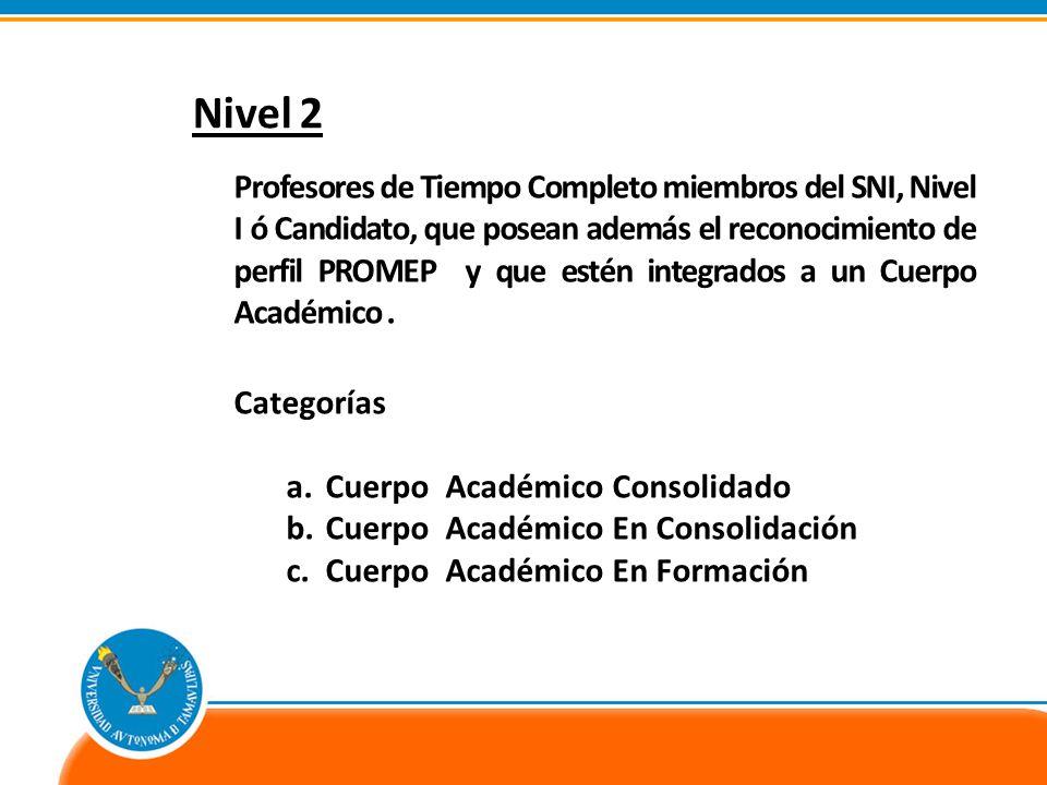 Profesores de Tiempo Completo miembros del SNI, Nivel I ó Candidato, que posean además el reconocimiento de perfil PROMEP y que estén integrados a un Cuerpo Académico.