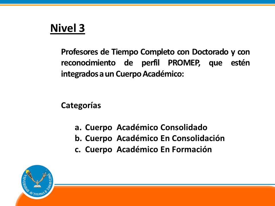 Nivel 3 Profesores de Tiempo Completo con Doctorado y con reconocimiento de perfil PROMEP, que estén integrados a un Cuerpo Académico: Categorías a.Cu