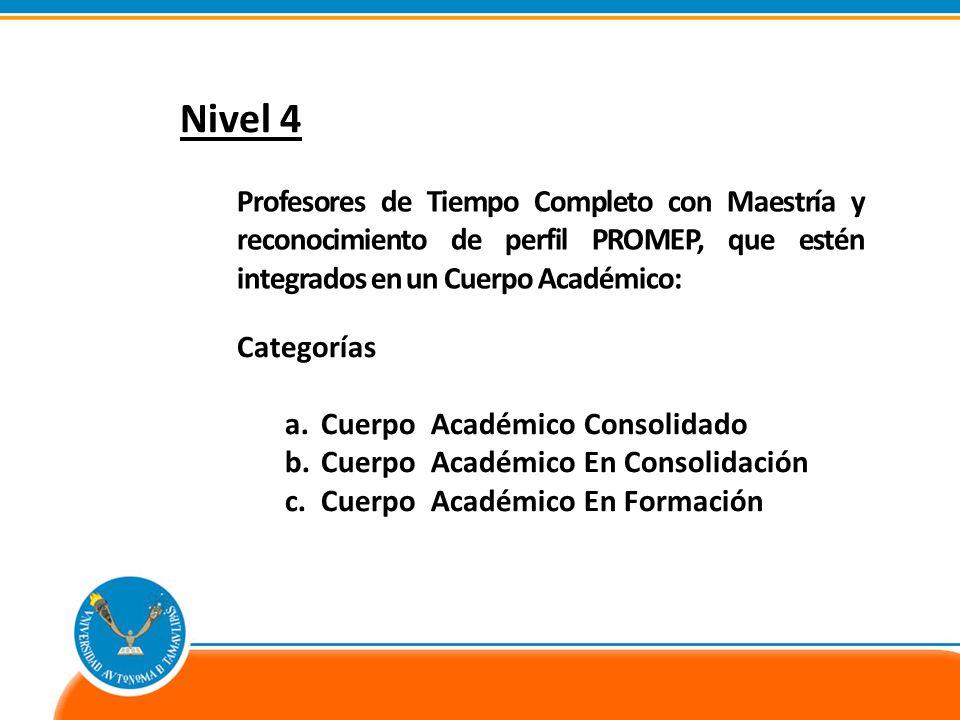 Nivel 4 Profesores de Tiempo Completo con Maestría y reconocimiento de perfil PROMEP, que estén integrados en un Cuerpo Académico: Categorías a.Cuerpo