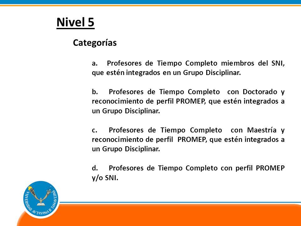 Nivel 5 a.Profesores de Tiempo Completo miembros del SNI, que estén integrados en un Grupo Disciplinar. b. Profesores de Tiempo Completo con Doctorado