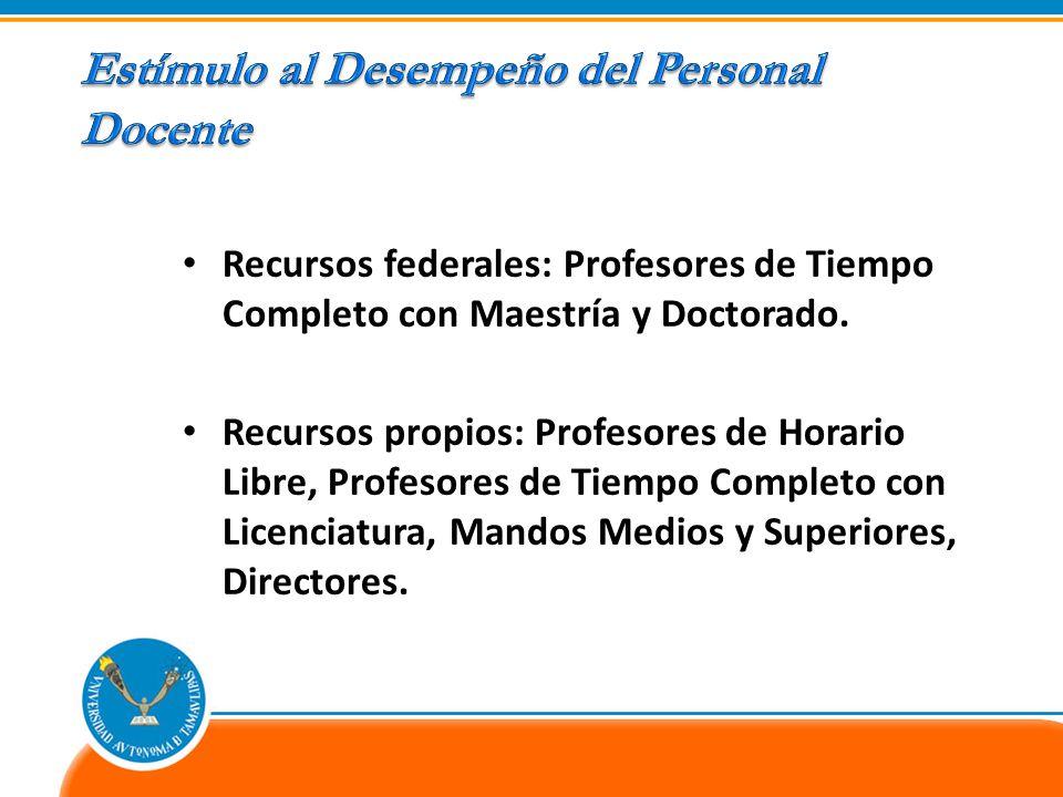 Recursos federales: Profesores de Tiempo Completo con Maestría y Doctorado. Recursos propios: Profesores de Horario Libre, Profesores de Tiempo Comple