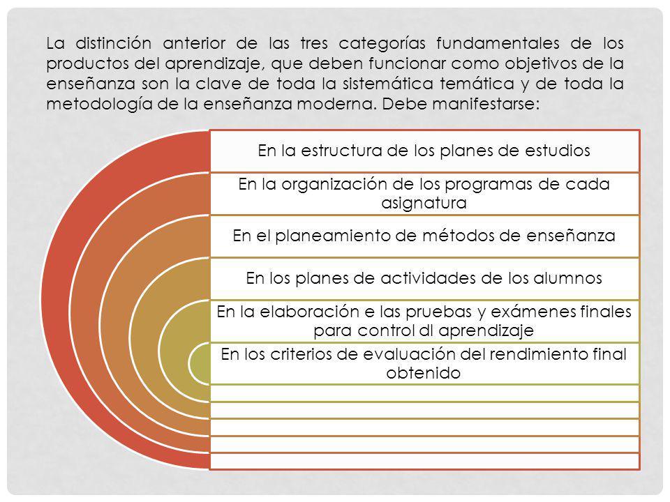La distinción anterior de las tres categorías fundamentales de los productos del aprendizaje, que deben funcionar como objetivos de la enseñanza son l