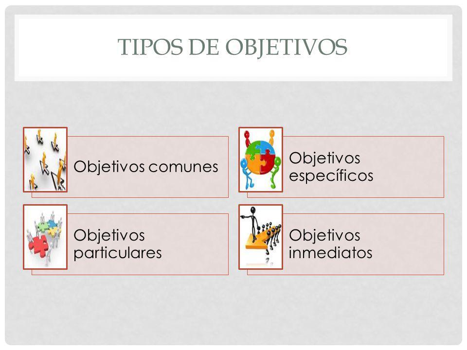 TIPOS DE OBJETIVOS Objetivos comunes Objetivos específicos Objetivos particulares Objetivos inmediatos