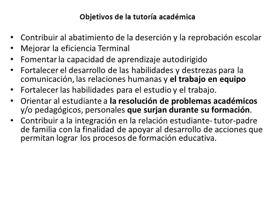Objetivos de la tutoría académica Contribuir al abatimiento de la deserción y la reprobación escolar Mejorar la eficiencia Terminal Fomentar la capaci