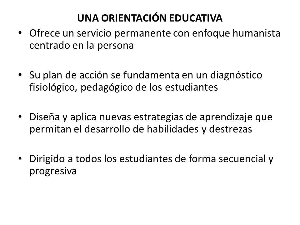 UNA ORIENTACIÓN EDUCATIVA Ofrece un servicio permanente con enfoque humanista centrado en la persona Su plan de acción se fundamenta en un diagnóstico