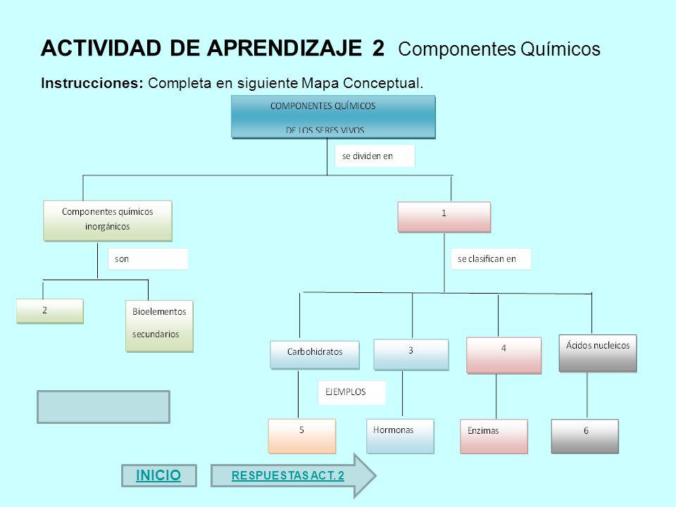 ACTIVIDAD DE APRENDIZAJE 2 Componentes Químicos Instrucciones: Completa en siguiente Mapa Conceptual.