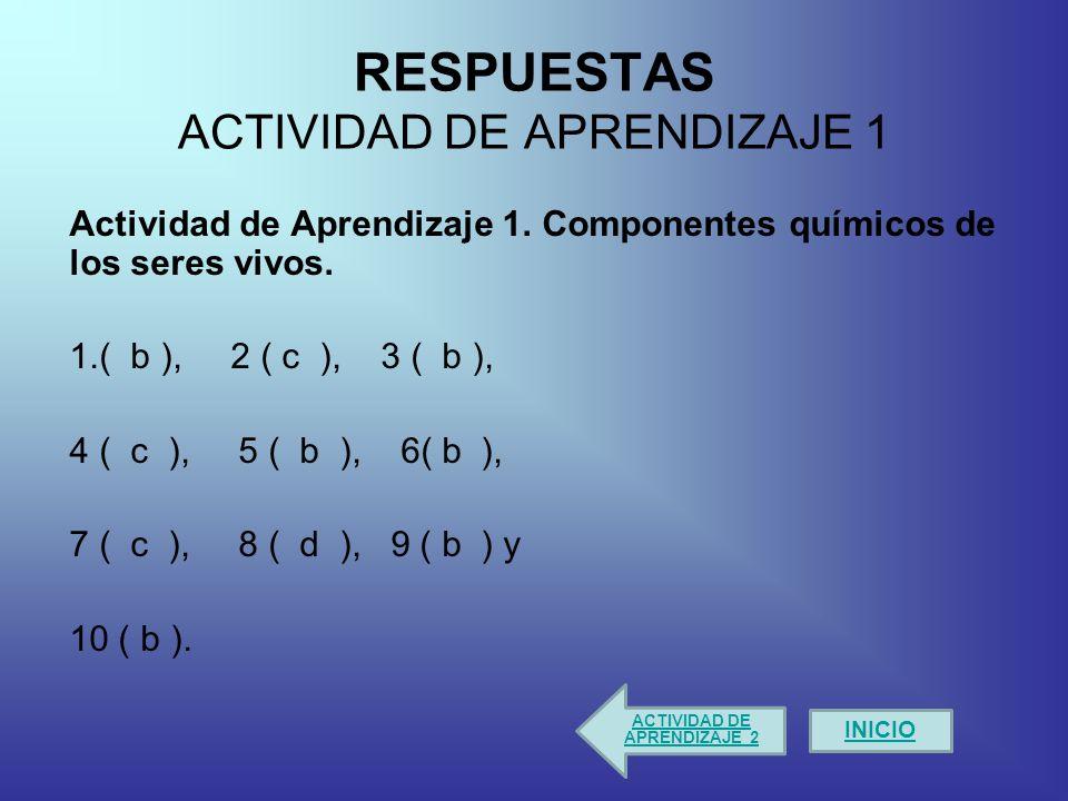 RESPUESTAS ACTIVIDAD DE APRENDIZAJE 1 Actividad de Aprendizaje 1.