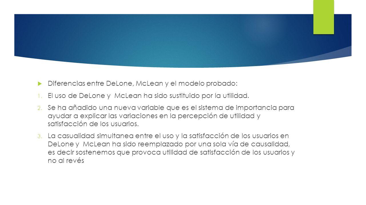 Diferencias entre DeLone, McLean y el modelo probado: 1. El uso de DeLone y McLean ha sido sustituido por la utilidad. 2. Se ha añadido una nueva vari