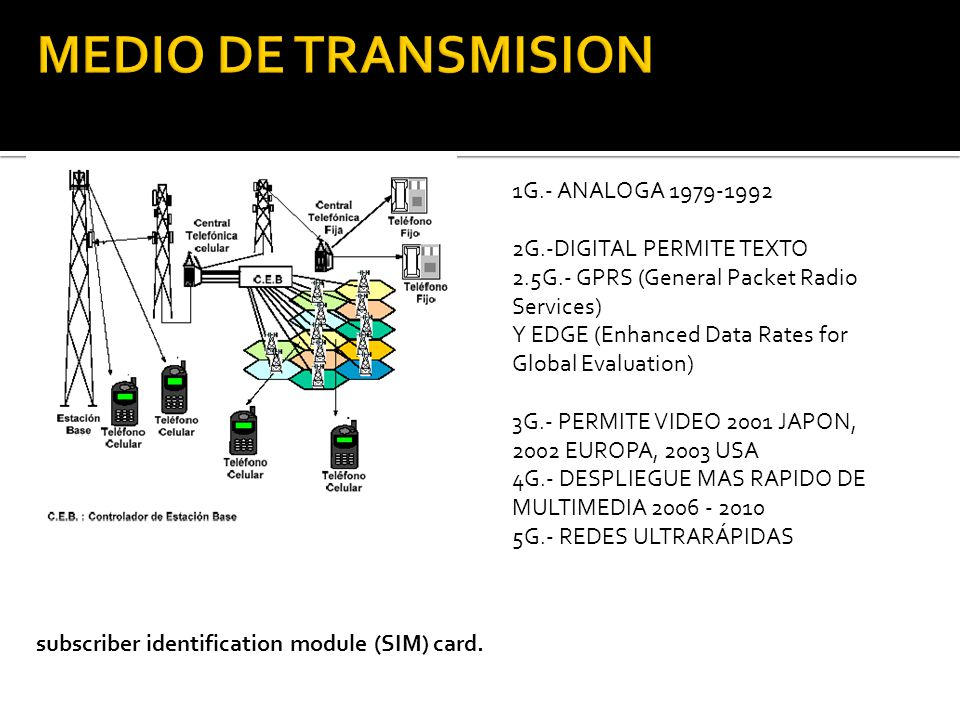 1G.- ANALOGA 1979-1992 2G.-DIGITAL PERMITE TEXTO 2.5G.- GPRS (General Packet Radio Services) Y EDGE (Enhanced Data Rates for Global Evaluation) 3G.- P