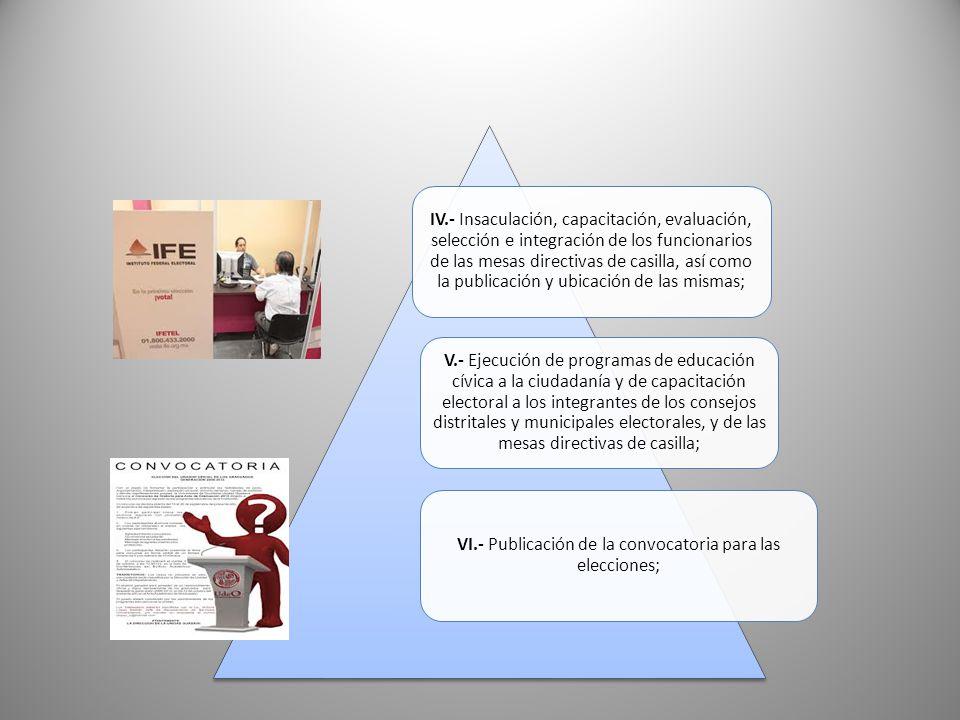 IV.- Insaculación, capacitación, evaluación, selección e integración de los funcionarios de las mesas directivas de casilla, así como la publicación y