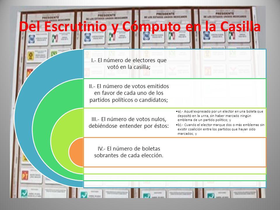 Del Escrutinio y Cómputo en la Casilla I.- El número de electores que votó en la casilla; II.- El número de votos emitidos en favor de cada uno de los
