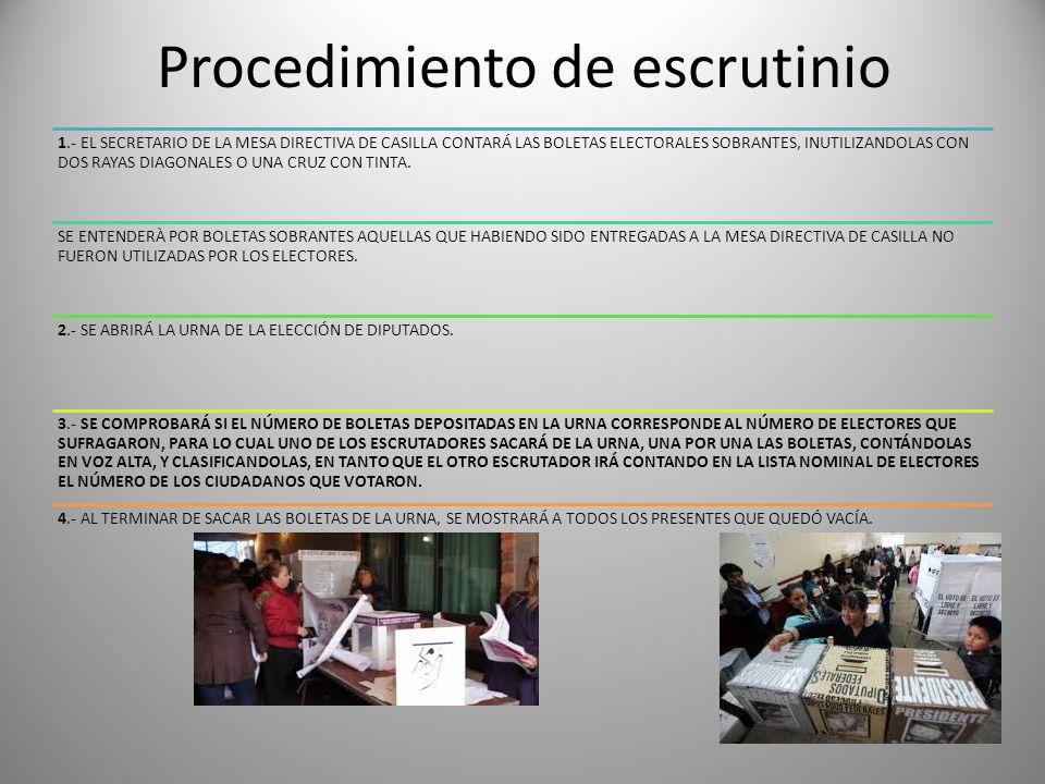 Procedimiento de escrutinio 1.- EL SECRETARIO DE LA MESA DIRECTIVA DE CASILLA CONTARÁ LAS BOLETAS ELECTORALES SOBRANTES, INUTILIZANDOLAS CON DOS RAYAS