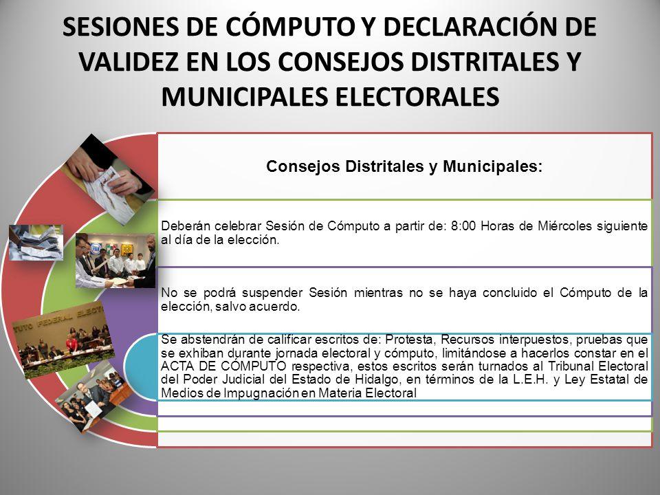 SESIONES DE CÓMPUTO Y DECLARACIÓN DE VALIDEZ EN LOS CONSEJOS DISTRITALES Y MUNICIPALES ELECTORALES Consejos Distritales y Municipales: Deberán celebra