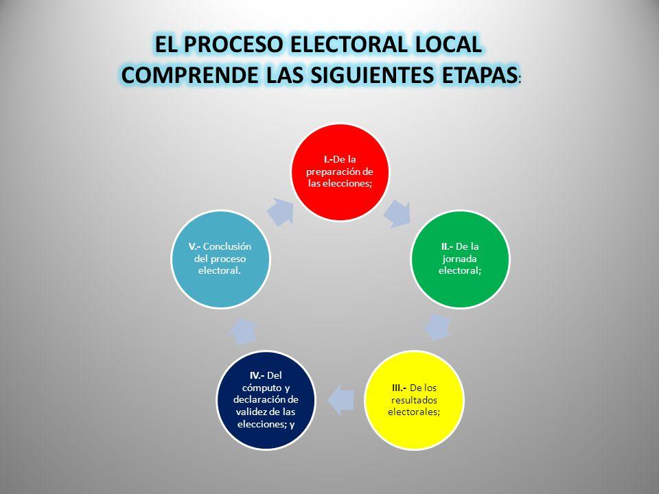 I.-De la preparación de las elecciones; II.- De la jornada electoral; III.- De los resultados electorales; IV.- Del cómputo y declaración de validez d