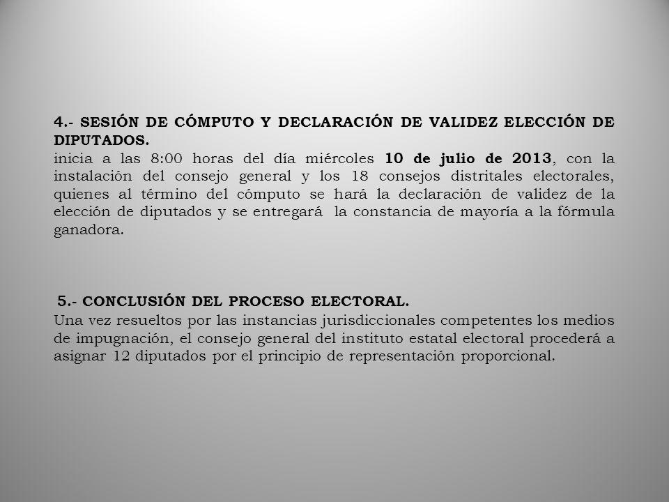 4.- SESIÓN DE CÓMPUTO Y DECLARACIÓN DE VALIDEZ ELECCIÓN DE DIPUTADOS. inicia a las 8:00 horas del día miércoles 10 de julio de 2013, con la instalació