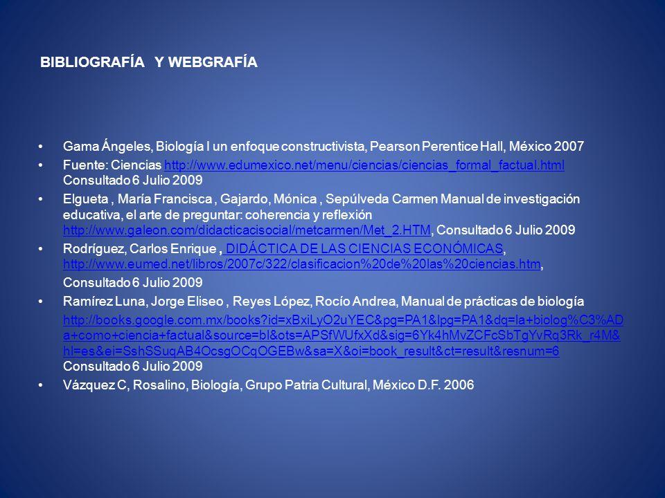 BIBLIOGRAFÍA Y WEBGRAFÍA Gama Ángeles, Biología I un enfoque constructivista, Pearson Perentice Hall, México 2007 Fuente: Ciencias http://www.edumexico.net/menu/ciencias/ciencias_formal_factual.html Consultado 6 Julio 2009http://www.edumexico.net/menu/ciencias/ciencias_formal_factual.html Elgueta, María Francisca, Gajardo, Mónica, Sepúlveda Carmen Manual de investigación educativa, el arte de preguntar: coherencia y reflexión http://www.galeon.com/didacticacisocial/metcarmen/Met_2.HTM, Consultado 6 Julio 2009 http://www.galeon.com/didacticacisocial/metcarmen/Met_2.HTM Rodríguez, Carlos Enrique, DIDÁCTICA DE LAS CIENCIAS ECONÓMICAS, http://www.eumed.net/libros/2007c/322/clasificacion%20de%20las%20ciencias.htm, DIDÁCTICA DE LAS CIENCIAS ECONÓMICAS http://www.eumed.net/libros/2007c/322/clasificacion%20de%20las%20ciencias.htm Consultado 6 Julio 2009 Ramírez Luna, Jorge Eliseo, Reyes López, Rocío Andrea, Manual de prácticas de biología http://books.google.com.mx/books?id=xBxiLyO2uYEC&pg=PA1&lpg=PA1&dq=la+biolog%C3%AD a+como+ciencia+factual&source=bl&ots=APSfWUfxXd&sig=6Yk4hMvZCFcSbTgYvRq3Rk_r4M& hl=es&ei=SshSSuqAB4OcsgOCqOGEBw&sa=X&oi=book_result&ct=result&resnum=6 Consultado 6 Julio 2009http://books.google.com.mx/books?id=xBxiLyO2uYEC&pg=PA1&lpg=PA1&dq=la+biolog%C3%AD a+como+ciencia+factual&source=bl&ots=APSfWUfxXd&sig=6Yk4hMvZCFcSbTgYvRq3Rk_r4M& hl=es&ei=SshSSuqAB4OcsgOCqOGEBw&sa=X&oi=book_result&ct=result&resnum=6 Vázquez C, Rosalino, Biología, Grupo Patria Cultural, México D.F.