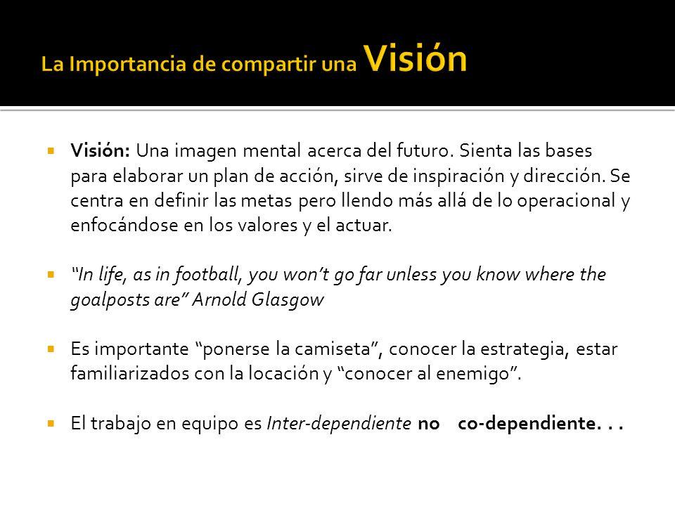 Visión: Una imagen mental acerca del futuro. Sienta las bases para elaborar un plan de acción, sirve de inspiración y dirección. Se centra en definir