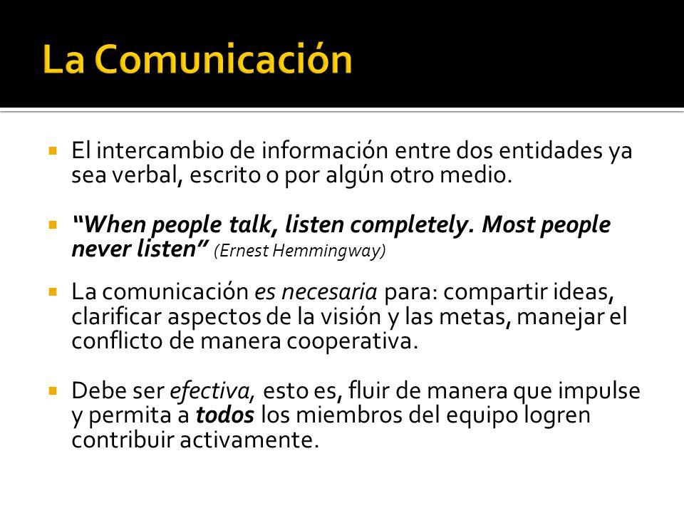 El intercambio de información entre dos entidades ya sea verbal, escrito o por algún otro medio. When people talk, listen completely. Most people neve