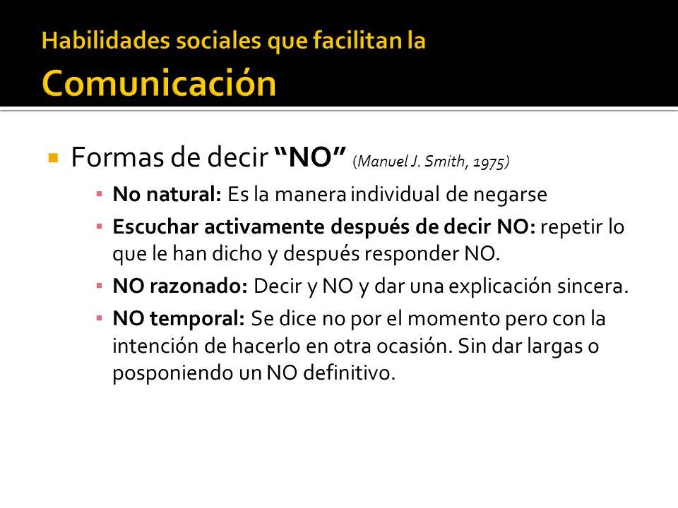 Formas de decir NO (Manuel J. Smith, 1975) No natural: Es la manera individual de negarse Escuchar activamente después de decir NO: repetir lo que le