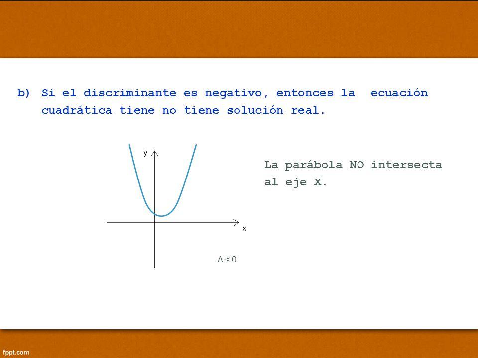 b) Si el discriminante es negativo, entonces la ecuación cuadrática tiene no tiene solución real. La parábola NO intersecta al eje X. Δ < 0