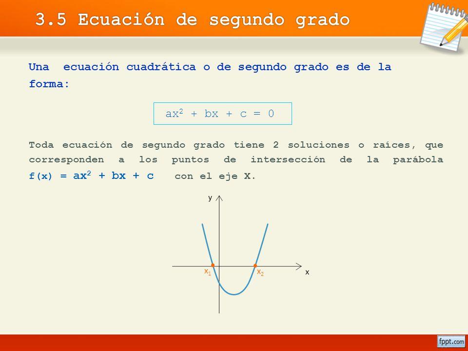 x2x2 x1x1 Una ecuación cuadrática o de segundo grado es de la forma: ax 2 + bx + c = 0 Toda ecuación de segundo grado tiene 2 soluciones o raíces, que
