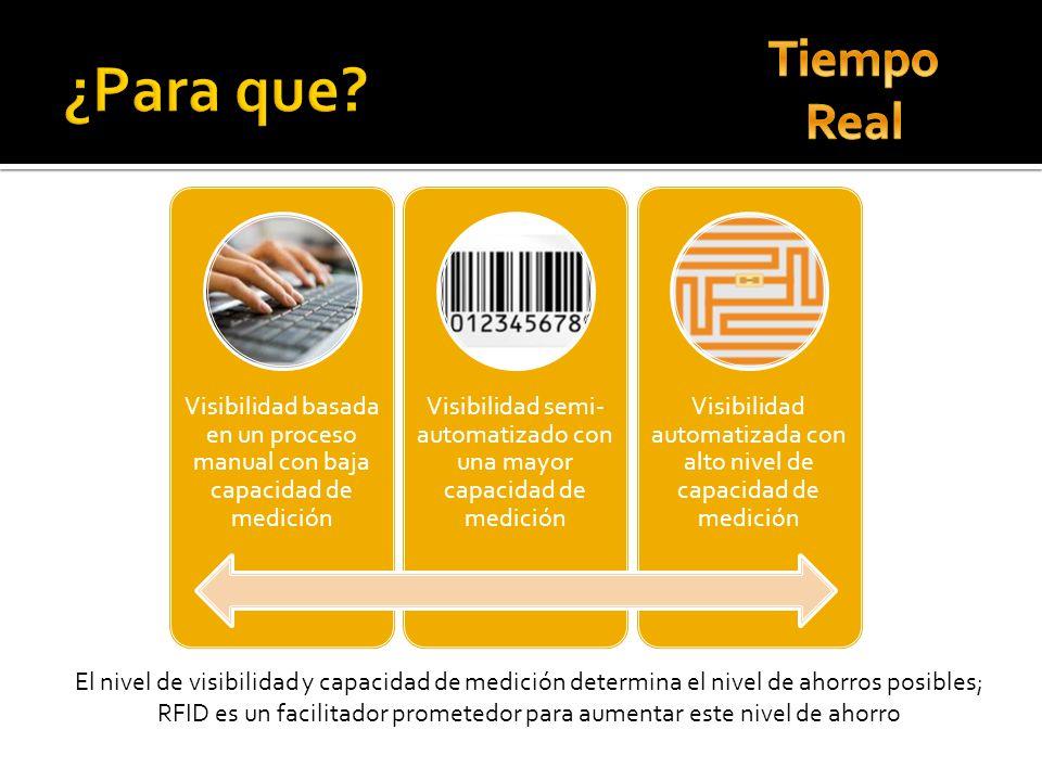 ERP Enterprise Resource Planning Readers Tag RFID Software