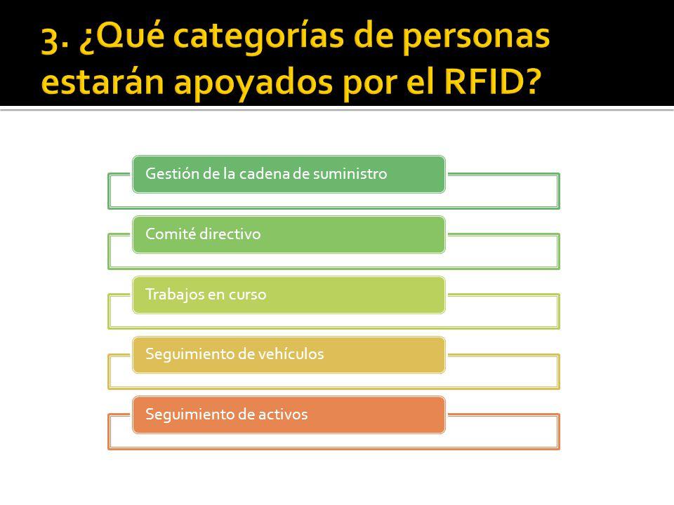 Gestión de la cadena de suministroComité directivoTrabajos en cursoSeguimiento de vehículosSeguimiento de activos