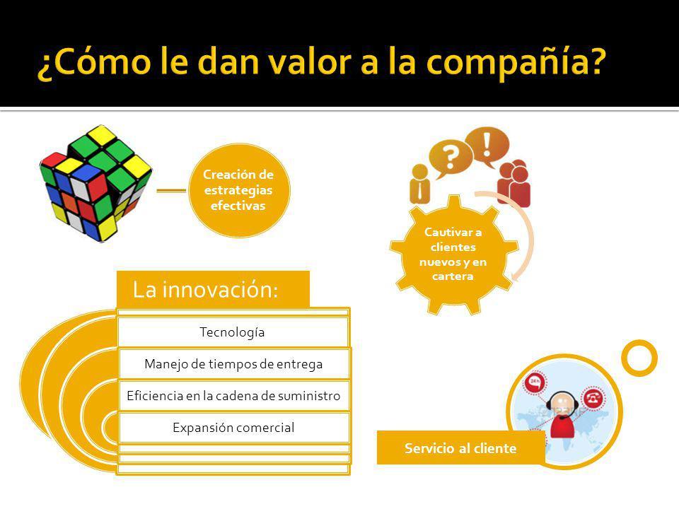 La innovación: Creación de estrategias efectivas Servicio al cliente Tecnología Manejo de tiempos de entrega Eficiencia en la cadena de suministro Expansión comercial