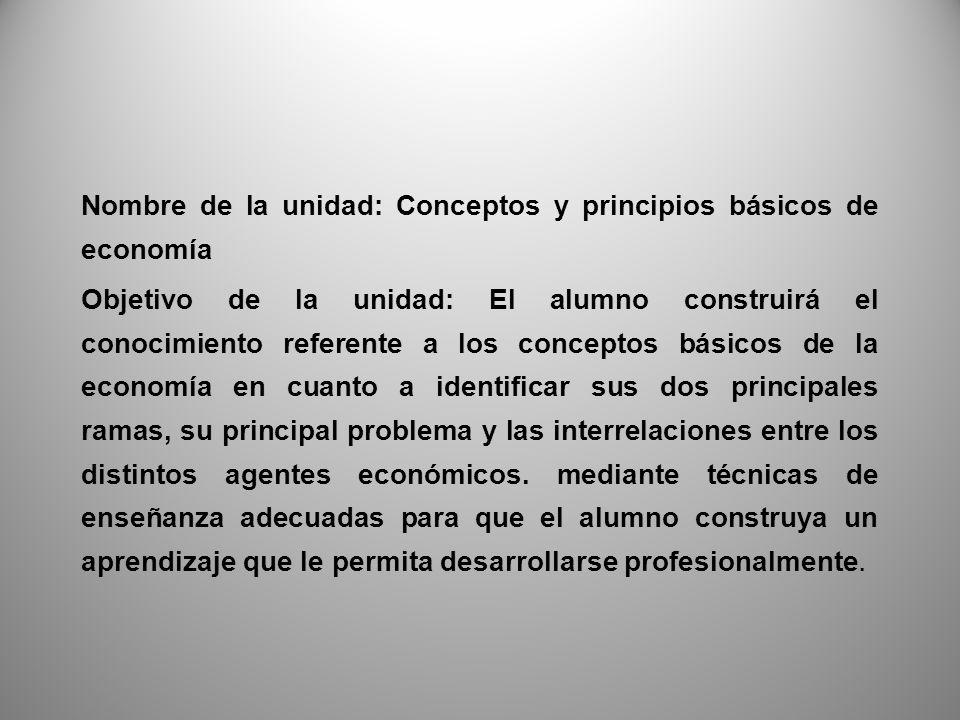 Tema: Conceptos y Principios Básicos de Economía Introducción: