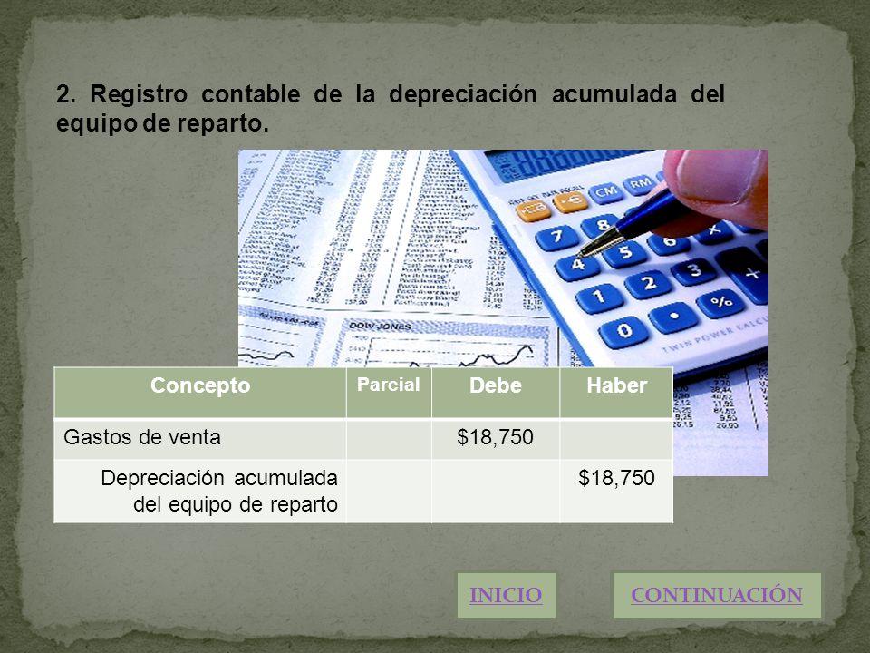 2. Registro contable de la depreciación acumulada del equipo de reparto. Concepto Parcial DebeHaber Gastos de venta$18,750 Depreciación acumulada del