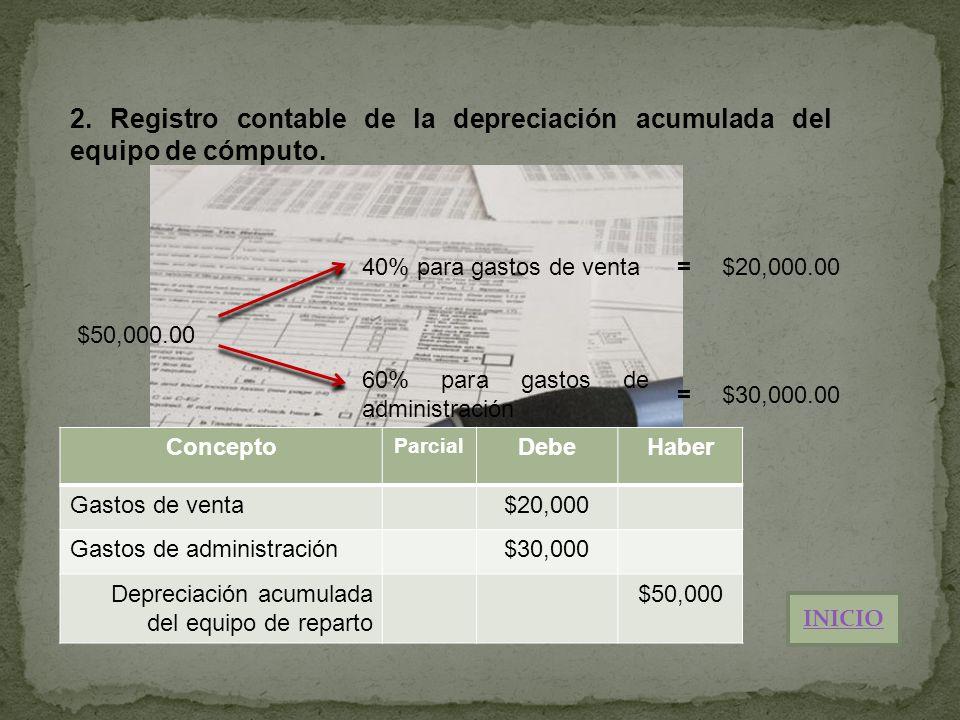 2. Registro contable de la depreciación acumulada del equipo de cómputo. Concepto Parcial DebeHaber Gastos de venta$20,000 Gastos de administración$30