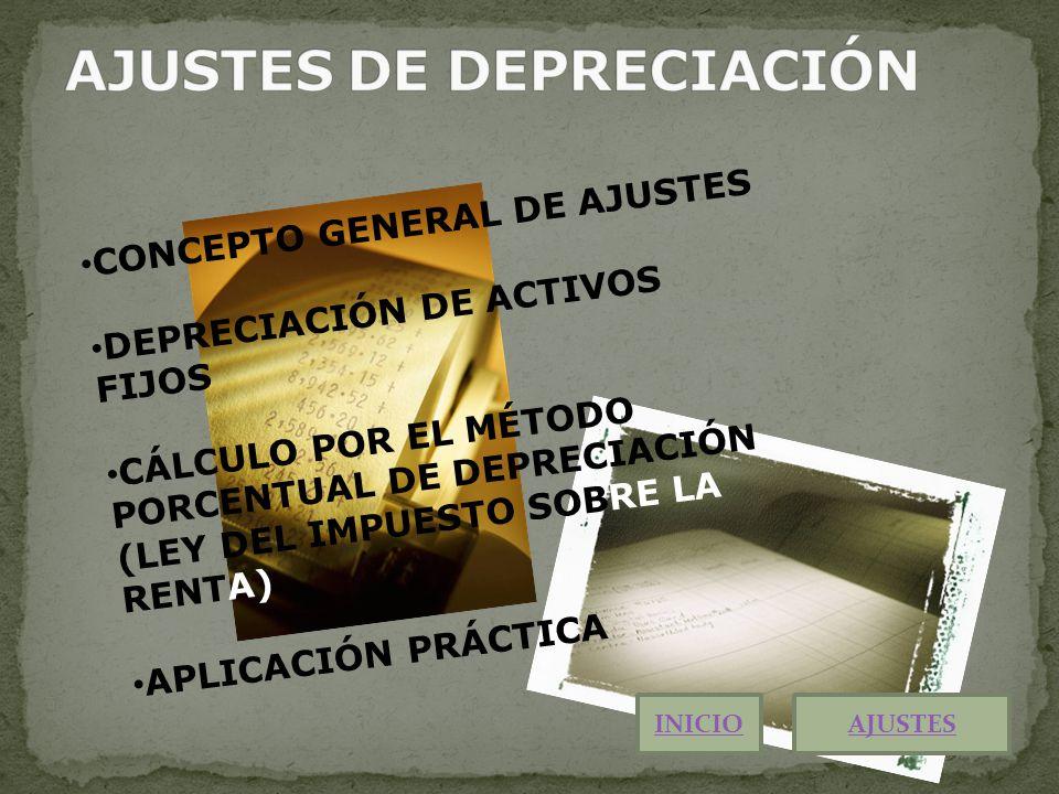CONCEPTO GENERAL DE AJUSTES DEPRECIACIÓN DE ACTIVOS FIJOS CÁLCULO POR EL MÉTODO PORCENTUAL DE DEPRECIACIÓN (LEY DEL IMPUESTO SOBRE LA RENTA) APLICACIÓN PRÁCTICA INICIOAJUSTES