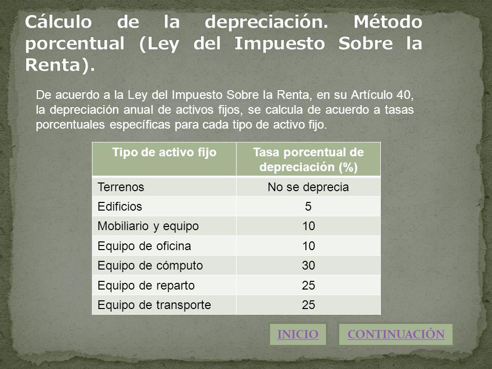 De acuerdo a la Ley del Impuesto Sobre la Renta, en su Artículo 40, la depreciación anual de activos fijos, se calcula de acuerdo a tasas porcentuales específicas para cada tipo de activo fijo.