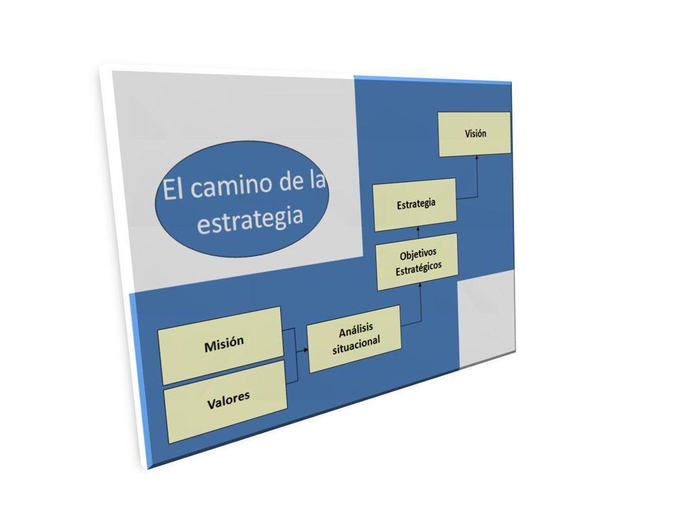 VISIÓN Es un conjunto de ideas generales, algunas de ellas abstractas, que proveen el marco de referencia de lo que una empresa quiere y espera ver en el futuro