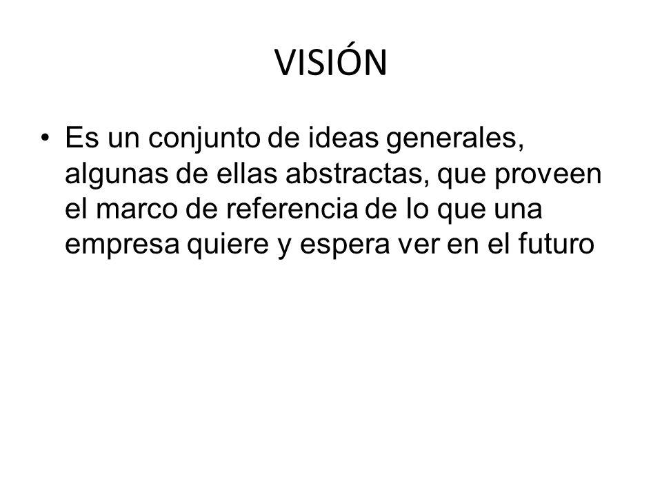 ELEMENTOS DE UNA VISIÓN Formulada para los líderes Dimensión del tiempo Integradora Amplia y detallada Positiva y alentadora Realista y posible Consistente Difundida interna y externamente