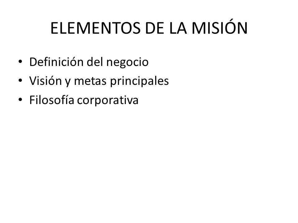 COMPONENTES DE LA MISIÓN El negocio Razón de supervivencia Propósito Objetivos Elementos diferenciales